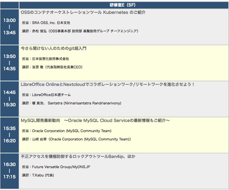 OSC2020 Osaka 1/24(金)タイムテーブル